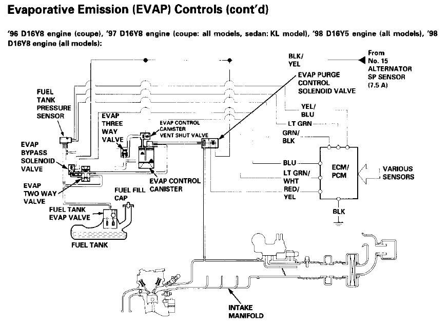 Evap Control Canister Vent Shut Valve Q Honda Tech
