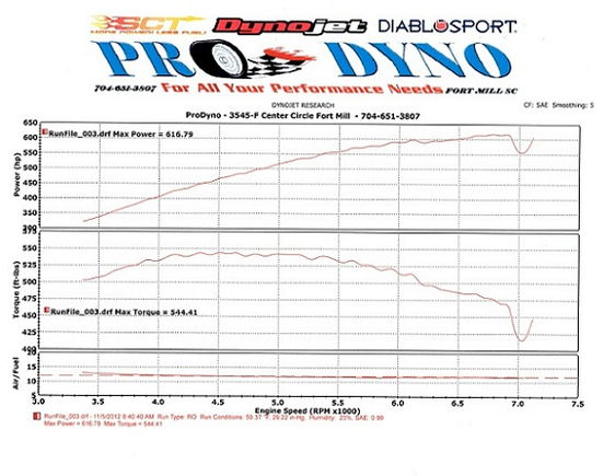Sleeper GT Dyno Sheet 1