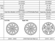 ISF Wheels