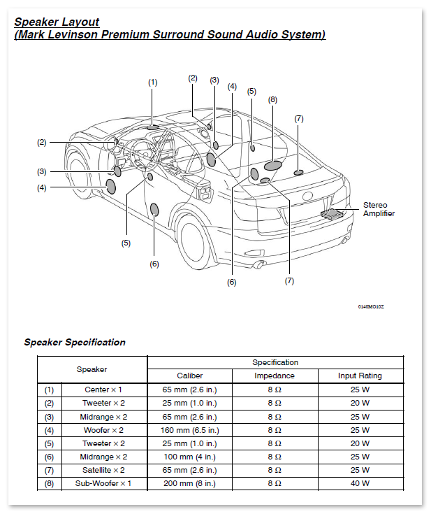Speaker    Dimensions and Amp wattage  Club Lexus Forums