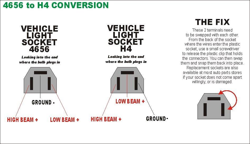headlight upgrade with doubts corvetteforum chevrolet 68 Firebird Wiring Diagram