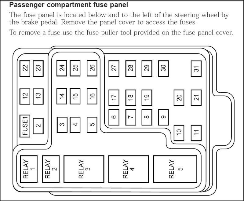 ford think fuse box location  ford  free engine image for