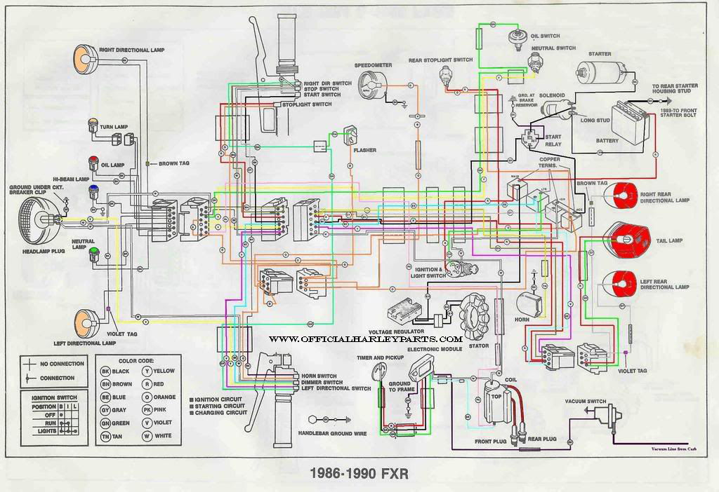 2004 flhx wiring diagram 2004 wiring diagrams cars