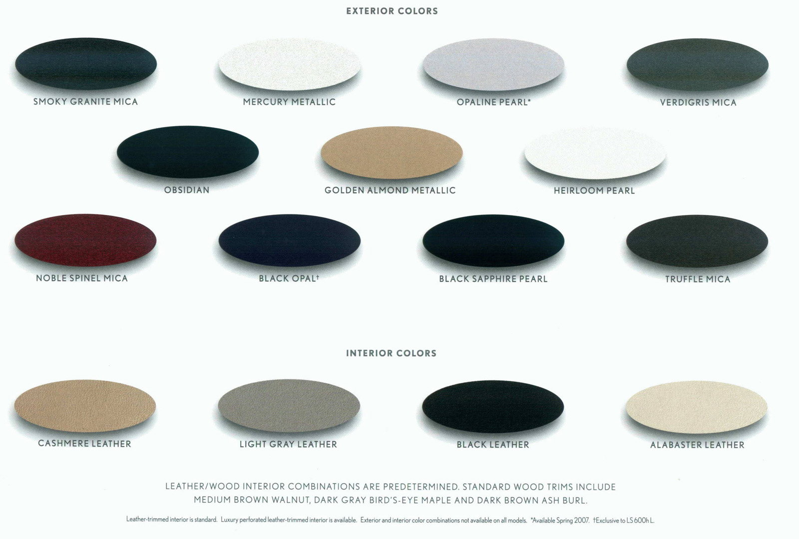 Pearl Car Paint Colour Chart