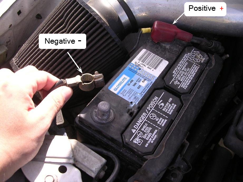 Figure  Disconnect The Negative Battery Cable