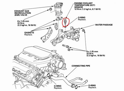 Electrical problem with radiator fan - AcuraZine - Acura Enthusiast  Community | Acura Engine Cooling Diagram |  | AcuraZine