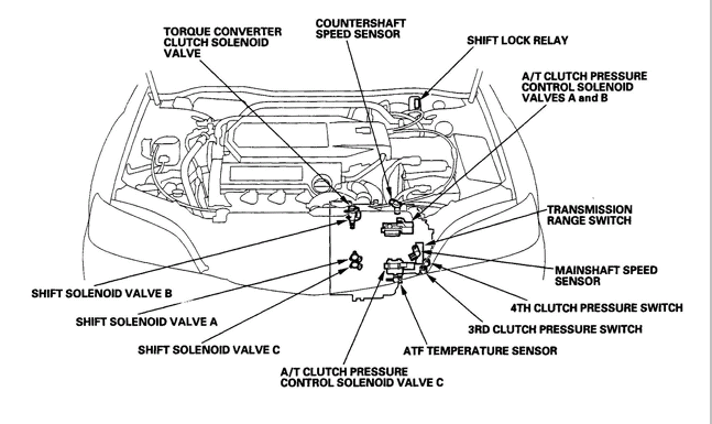 Acura Mdx Transmission Diagram Circuit Diagram Symbols - 2001 acura cl transmission