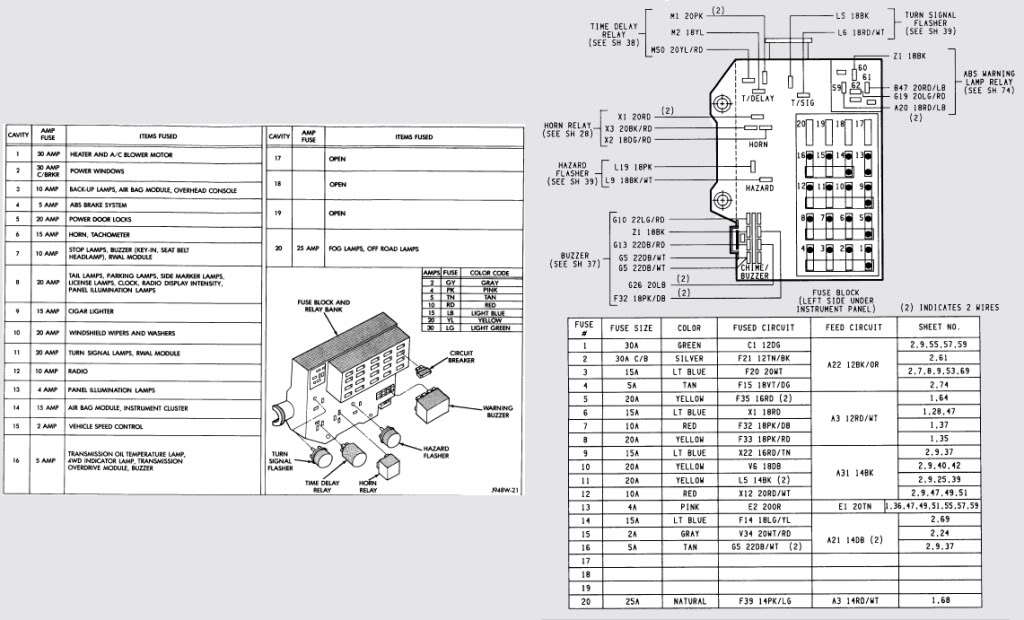 Wiring Diagram Tachometer For 1994 Dodge Dakota Dodgeforum Com