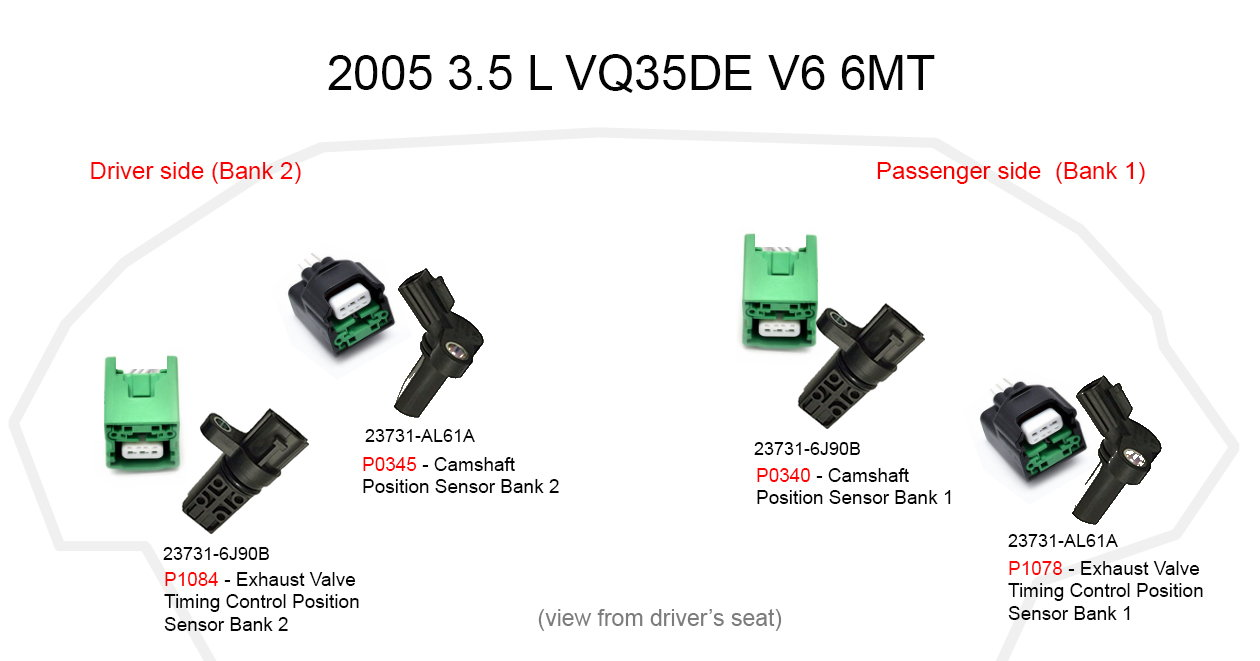 ses light code p1084 HELP! - Page 2 - G35Driver - Infiniti