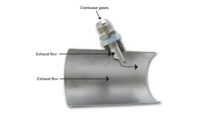Mrdpep U0026 39 S Fi Crankcase Ventilation Catch Can Theoretical