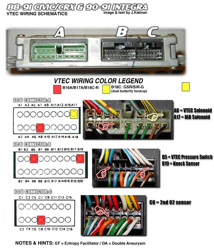 similiar obd2b ecu pinout keywords 95 integra gsr wiring harness wiring diagram and hernes moreover need
