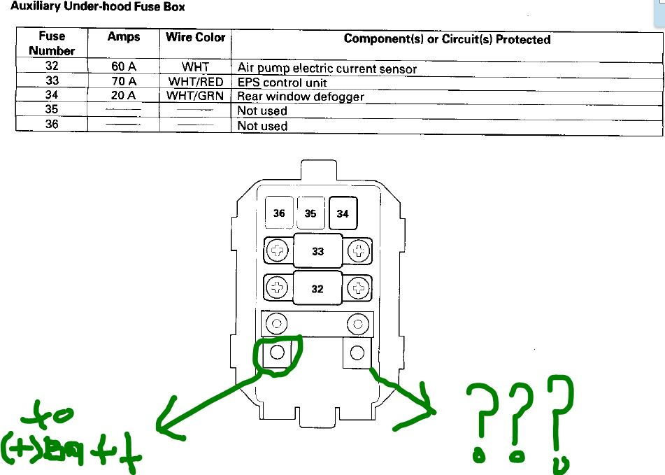 80 1_796cb9037e8624f92aa16859d2ec6292197c27ef s2000 auxiliary under hood fuse box question s2ki honda s2000 2003 honda s2000 fuse box diagram at bayanpartner.co