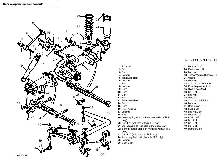 Disco 2 - Rear Suspension Diagram