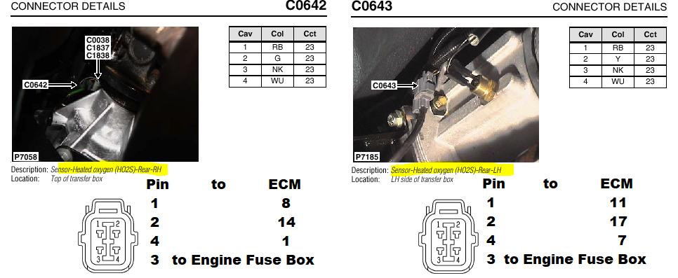 Oxygen sensor wiring - Land Rover Forums - Land Rover ...