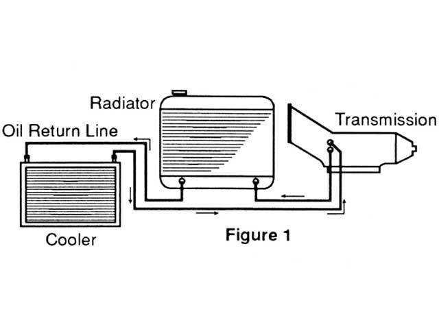 4l60e transmission cooler line diagram