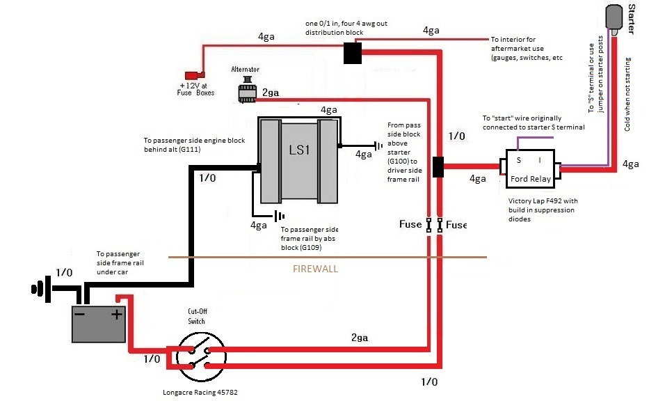 Here's a Diagram For Battery Relocation - LS1TECH - Camaro and Firebird  Forum Discussion | Trunk Battery Wiring Diagram |  | LS1Tech.com