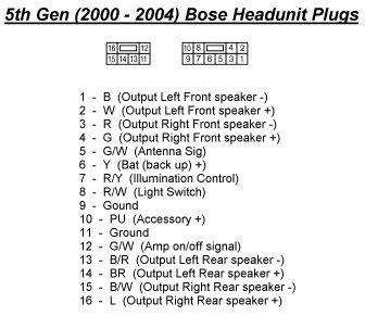 350z bose stock radio wiring help my350z com nissan wiring diagram for nissan 350z get