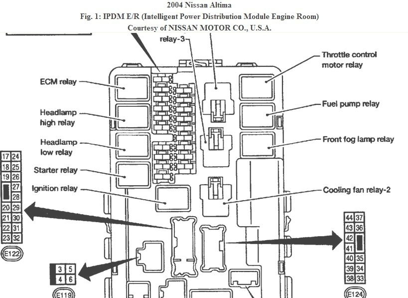 DIAGRAM] 2006 Altima Fuse Box Diagram FULL Version HD Quality Box Diagram -  PENDINGSUSPENSION.MAI-LIE.FRpendingsuspension.mai-lie.fr