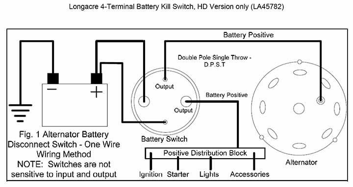need help  4-post cutoff battery switch