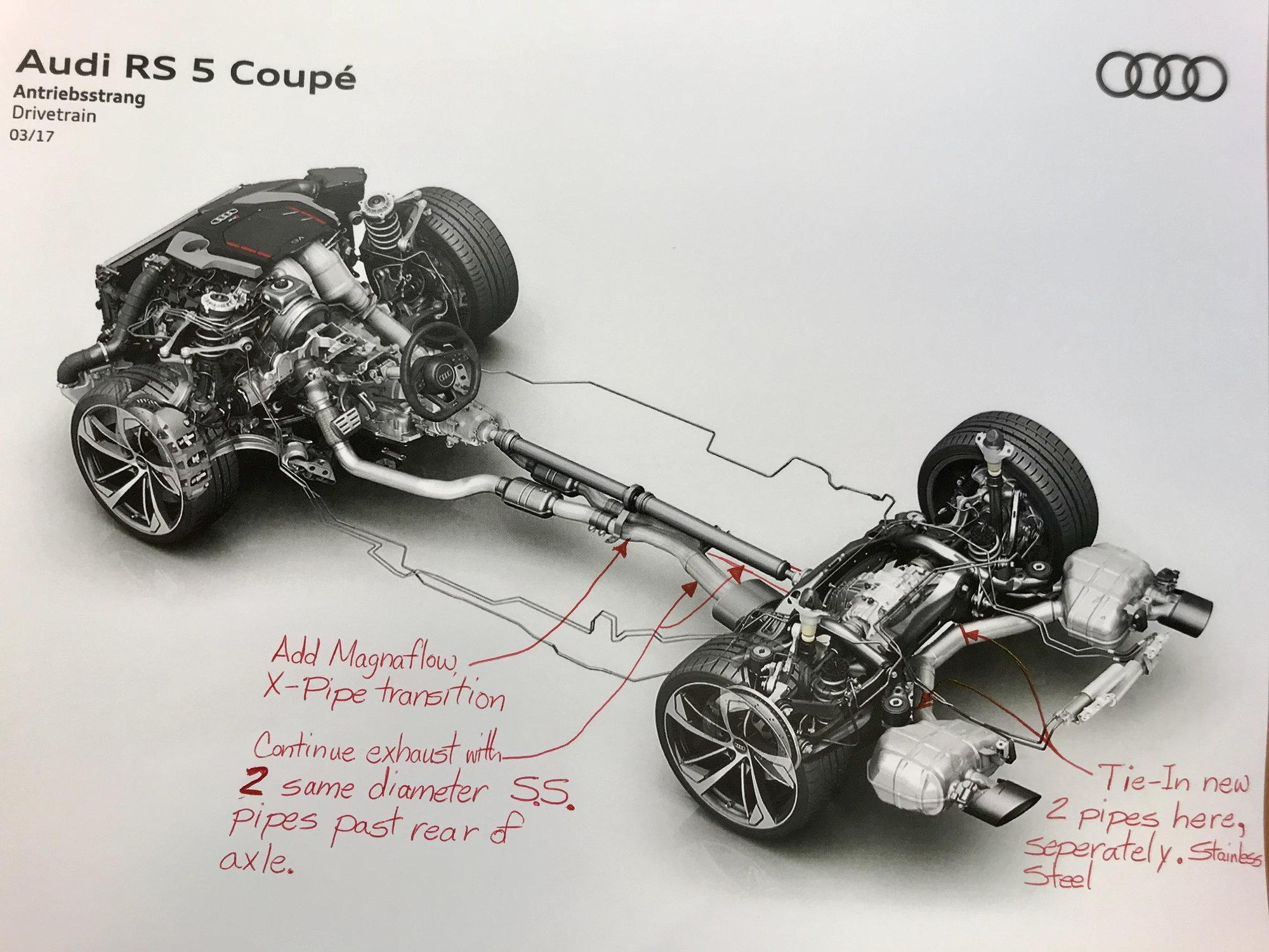 OEM Exhaust Diameter - AudiWorld Forums