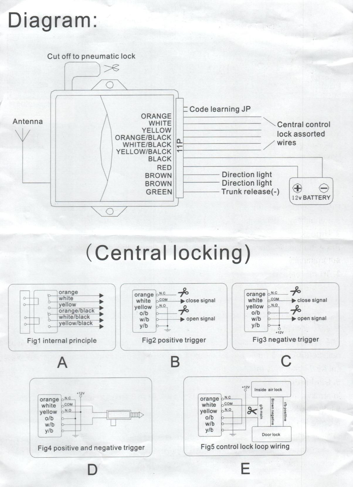 camry central locking wiring diagram | database wiring diagram models -  database.hoteldelmarlidodicamaiore.it  wiring diagram library