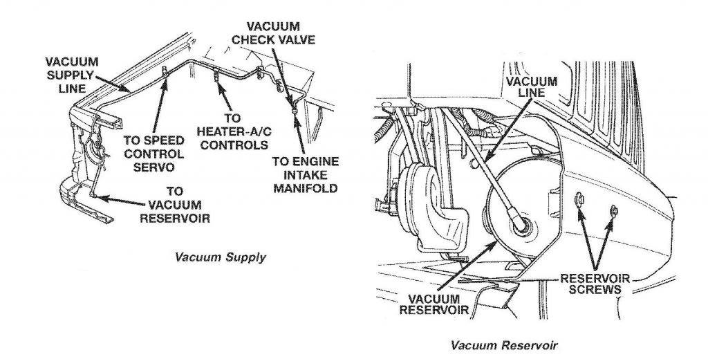 Heater Vents Control Vacuum Pipe Configuration Jeep Cherokee Forum
