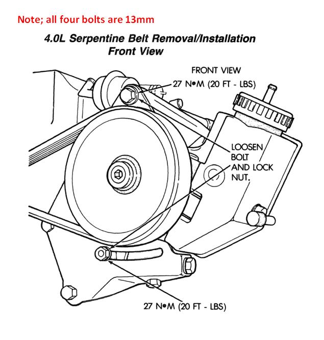 80-serpentine_belt_front_83b569457b681ca7ff71d9eb7404de58128911ed  Jeep Cherokee Engine Diagram on 89 jeep cherokee engine diagram, 88 gmc safari engine diagram, 88 ford tempo engine diagram, 1998 jeep cherokee engine diagram, 88 chrysler fifth avenue engine diagram, 88 honda accord engine diagram, 2005 jeep grand cherokee engine diagram, jeep 4.0l engine diagram, 87 jeep cherokee engine diagram, 2000 jeep cherokee engine diagram, 2011 jeep grand cherokee headlight diagram, 2004 jeep grand cherokee front bumper diagram, 88 ford f-150 engine diagram,