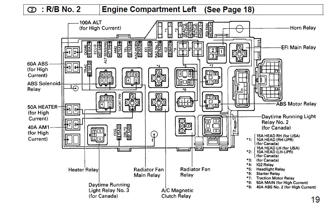 Lexus Gx470 Fuse Box Diagram Wiring Diagram For Free