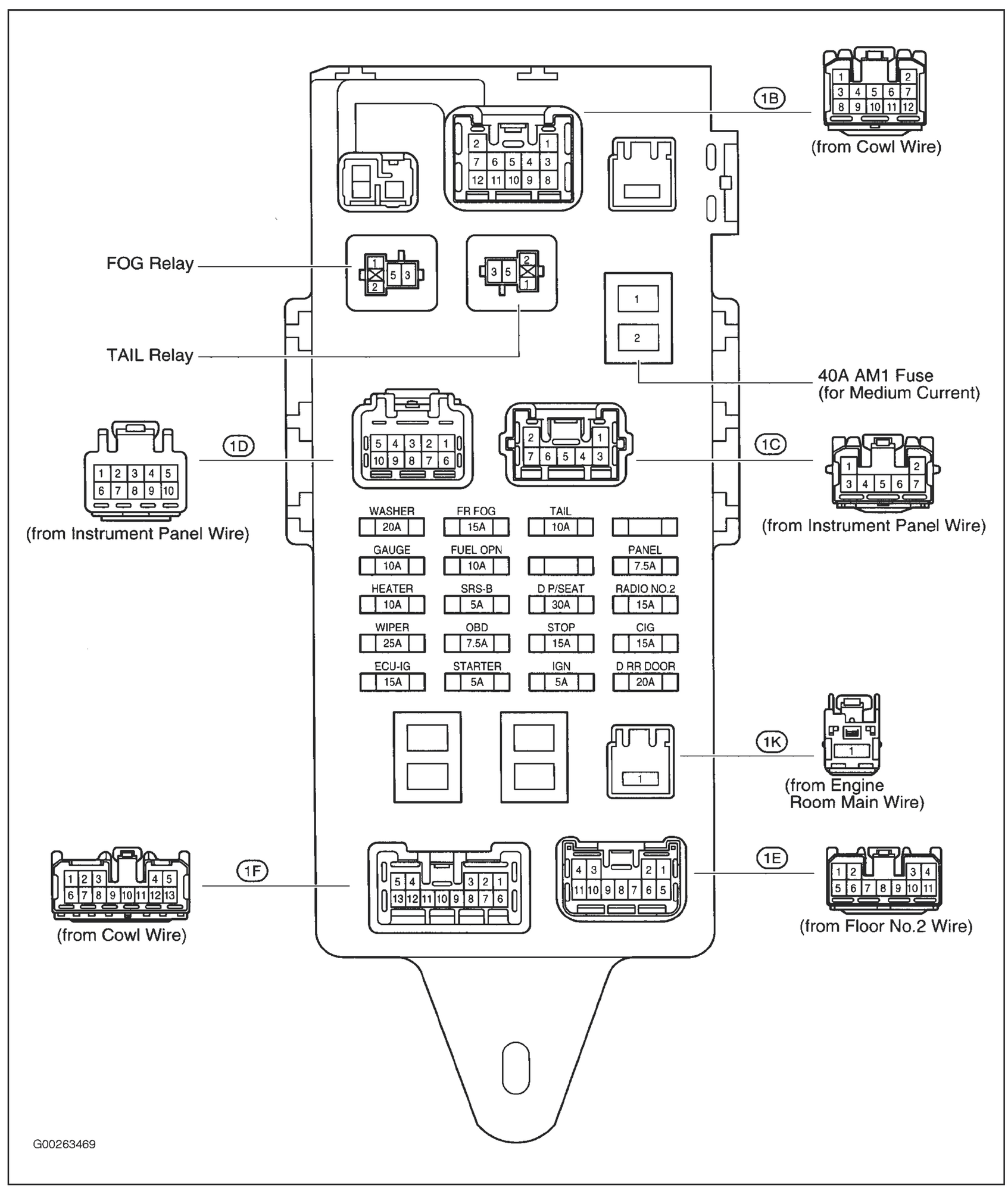 lexus sc300 fuse box location expert schematics diagram rh  atcobennettrecoveries com lexus sc300 fuse box diagram 1998 Ford Fuse Panel  Diagram