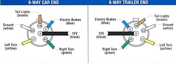 Typical Wiring Diagram Tail Light on tail light assembly, fuse diagram, dolphin gauges speedometer diagram, 1996 volvo camshaft diagram, brake light diagram, bass tracker ignition switch diagram, tail light cover, 2001 jeep grand cherokee tail light diagram, led light diagram, jeep 4.0 vacuum diagram, turn signal diagram, dodge 1500 brake switch diagram, chevy tail light diagram, light switch diagram, lamp diagram, tandem axle utility trailer diagram, isuzu npr battery connection diagram, scotts s2048 parts diagram, circuit diagram, 2003 dodge neon transmission diagram,