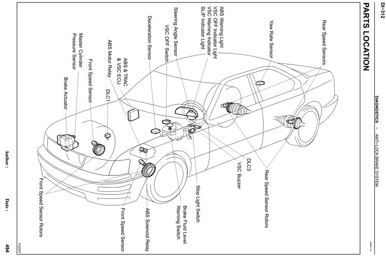 Rose Glen North Dakota ⁓ Try These C1223 Toyota Sequoia