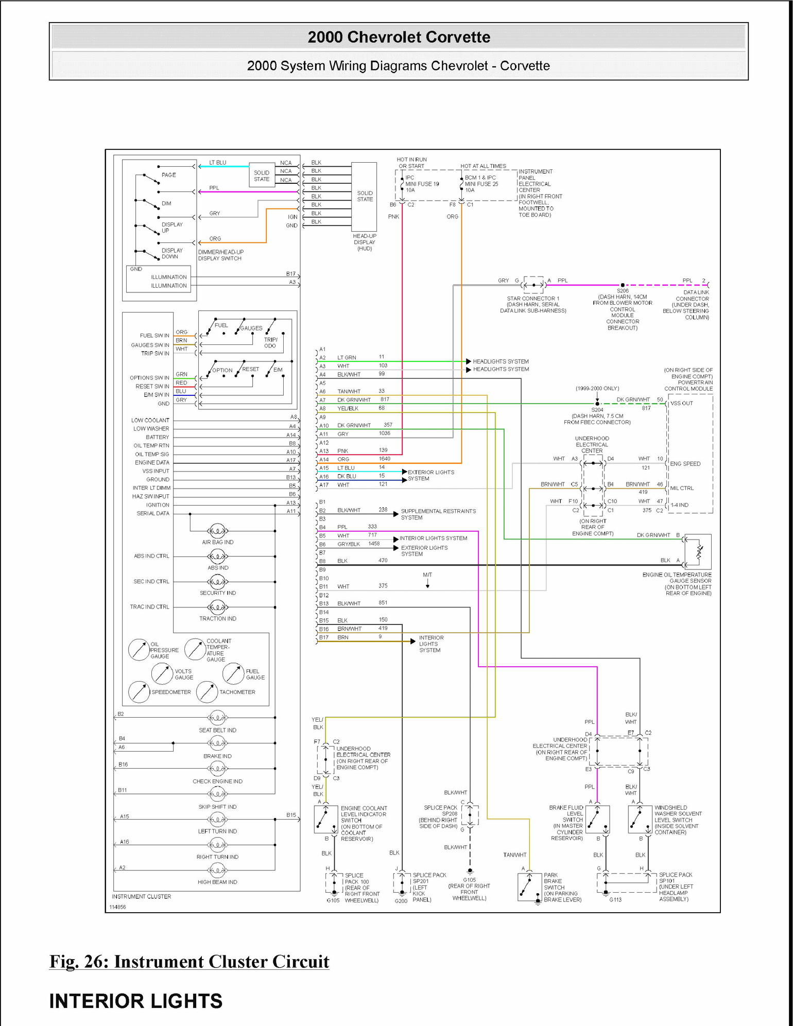 here is the oem wiring diagram for the cluster