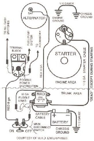 Lexus 4 6l Engine also Bmw E30 2 Door as well Nema 14 Plug Wiring also Nema 5 15 Wiring Diagram in addition 1991 Ford F 150 4 9 Engine. on l6 wiring diagram