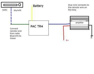 Pac Tr7 Wiring Diagram from cimg7.ibsrv.net