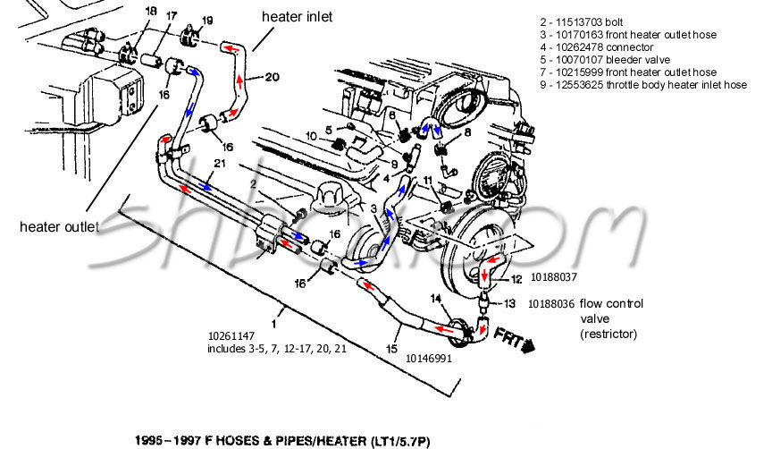 heater bypass info needed - corvetteforum