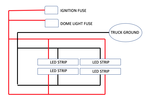 Wiring plan for LED light strips for Interior 2018 F150 - Ford F150 Forum -  Community of Ford Truck FansFord F150 Forum