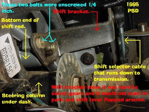 shift lever problem ford f150 forum community of ford truck fans shift lever problem