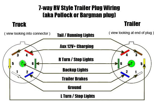 6 pin to 7 pin trailer wiring diagram 7 pin tow wiring diagram #6