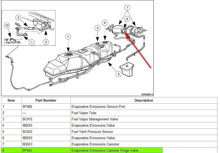 Evaporative System Leak - Ford F150 Forum
