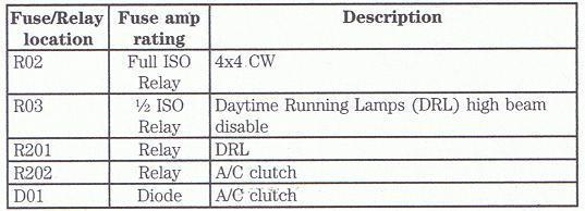 F150online Forums Dilenger39s Album Fuse Box Diagram 2005 F150