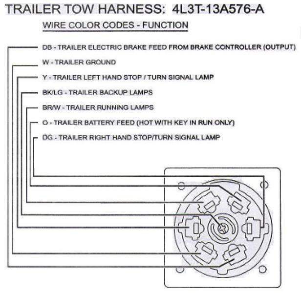 sscully albums misc picture17871 trailer tow 7 pin adapter pin out auxilary reverse lights through the trailer towing harness trailer lights wiring diagram nz at readyjetset.co
