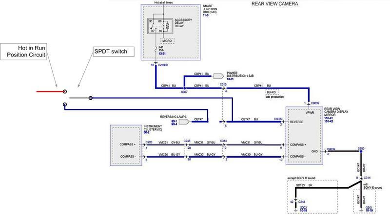 ford f 250 fuse box diagram on location ford f 250 upfitter ford f 250 fuse box diagram on location ford f 250 upfitter switches