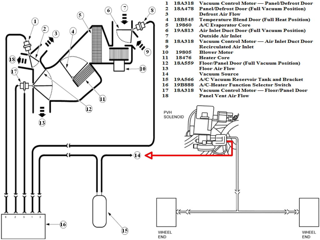 1334534 Weak Towing 2000 F250 7 3 4x4 on 1990 ford f 150 fuel pump relay location