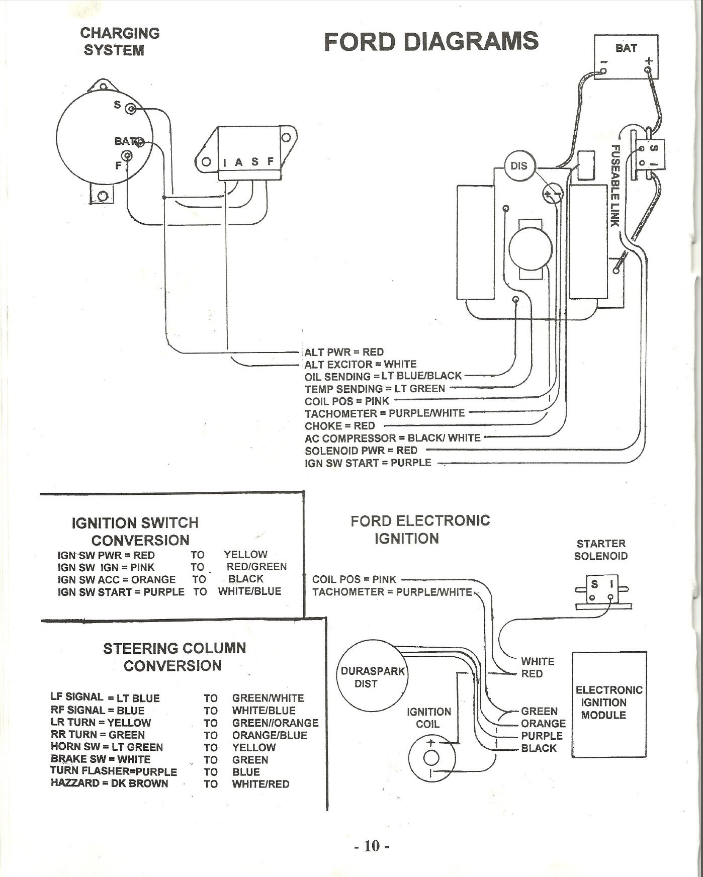 Diagram  Trailer Wiring Guide Wiring Diagram Full Version