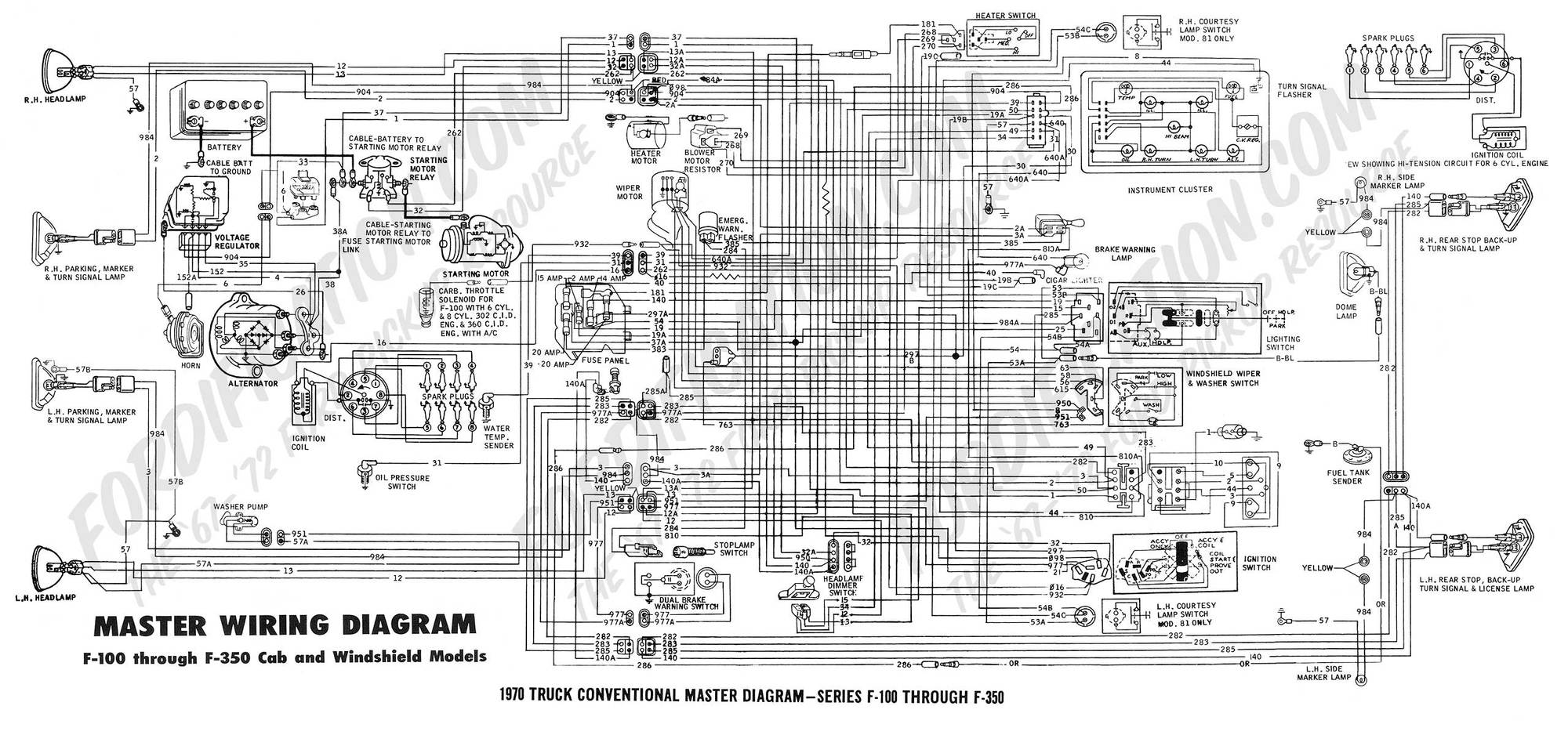 1977 ford f150 wiring diagram 1977 image wiring 2005 ford f150 wiring diagram jodebal com on 1977 ford f150 wiring diagram