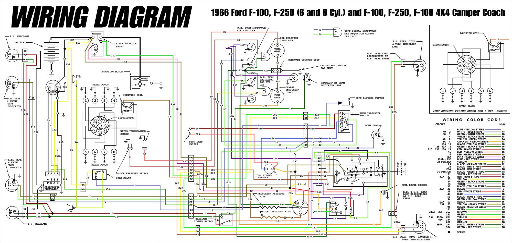 [QMVU_8575]  Fuse Box Wiring Diagram - Ford Truck Enthusiasts Forums | 1966 Ford Fuse Box |  | Ford Truck Enthusiasts