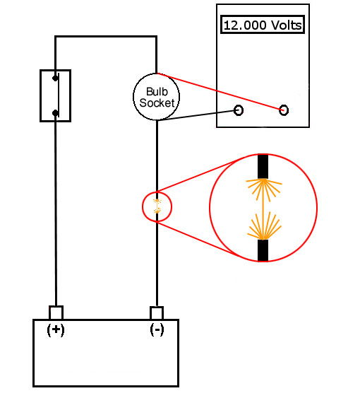copy-n-paste voltage drop test