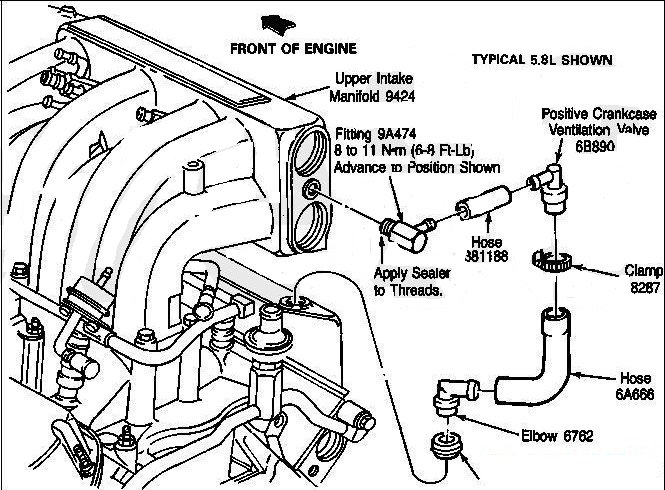 2003 Ford Ranger Pcv Valve Elbow Dreaded Pcv Cracked Elbow