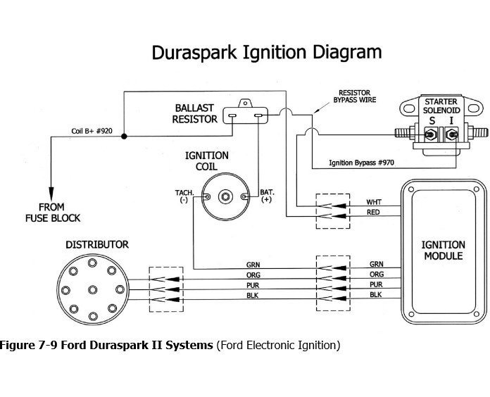 ford duraspark ignition wiring diagram for a wiring diagram ford 2 3 electric ignition diagram ford duraspark wiring diagram #4