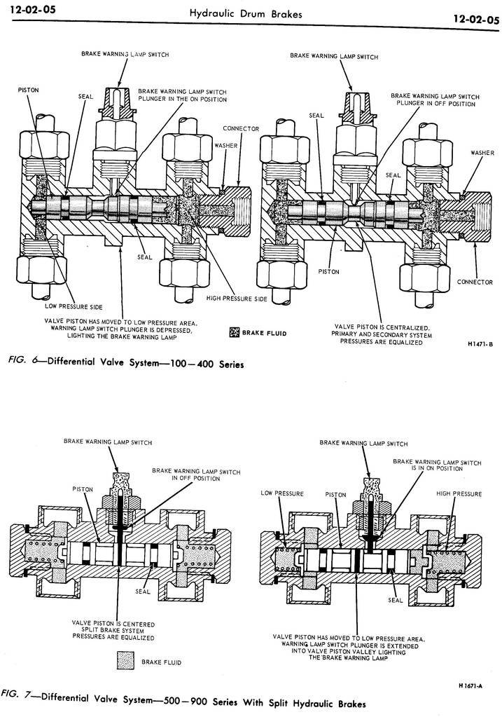 brake line replacement ford truck enthusiasts forums